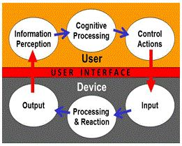 user interface.JPG